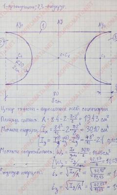 Геометрические характеристики сечения